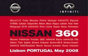 nissan_360_logo